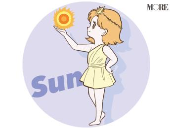 太陽星人の「2021年 MYポジティブポイント占い」