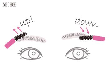 眉毛のお悩み「左右差がある」「毛が少ない」にアンサー! 【NEO平行眉10】