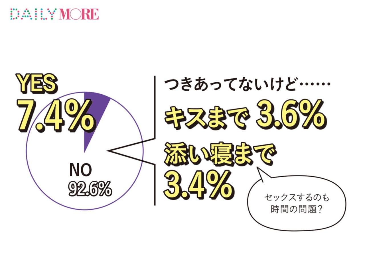 大人女子の4割は「浮気や不倫を経験済み」ってホント!? モアガール1000人の「恋する数字」【人には言えない〇〇編】_3