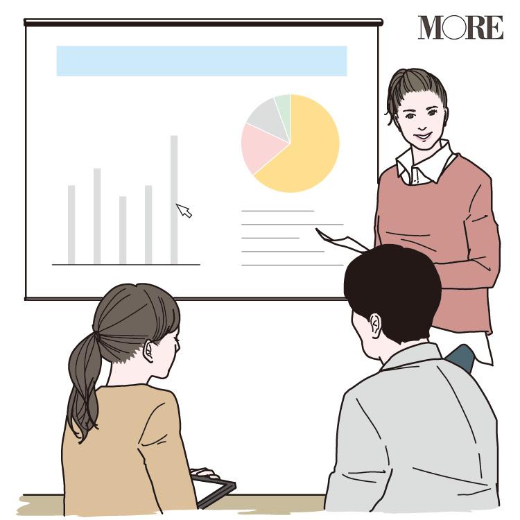 「AI」とは? これからのAI時代に強い職業や転職に有利な資格は?_22