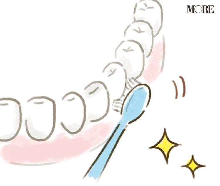 【正しい歯の磨き方】フロスや歯間ブラシ、舌用ブラシの使い方や頻度は? ケアにかける時間の目安は?_3