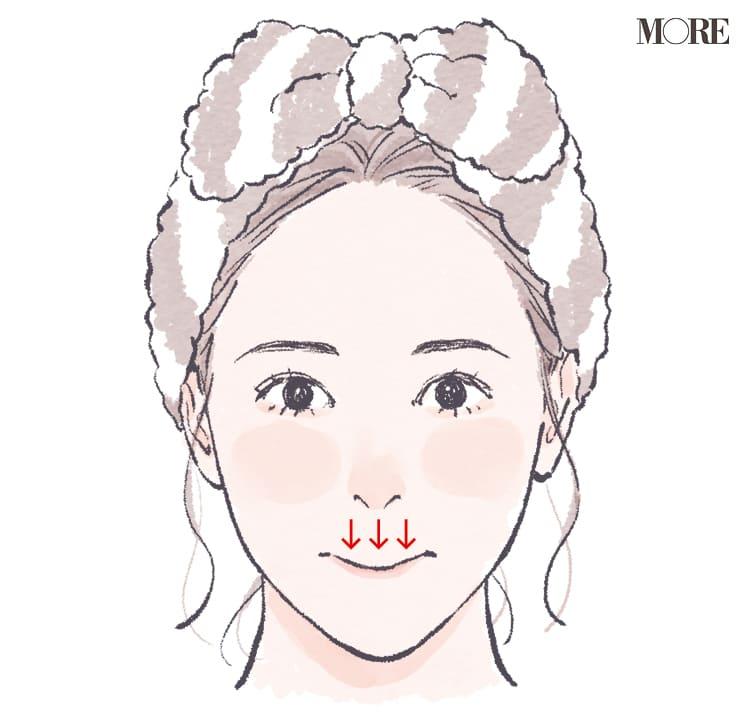 ヒゲの剃り方のイラスト