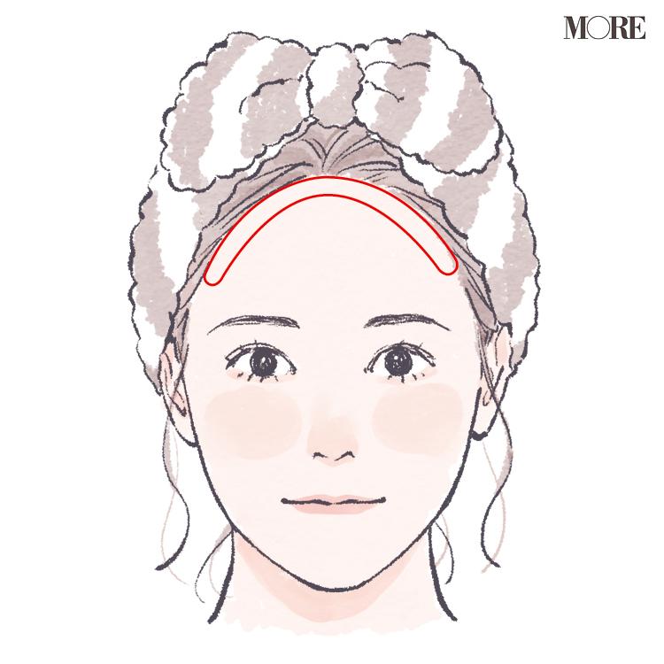 セルフ脱毛、口まわり・鼻毛・へそ下などはどう剃るのが正解!? 顔や体のいろんな毛のケアの仕方と、2020年夏のおすすめアイテムを紹介_7