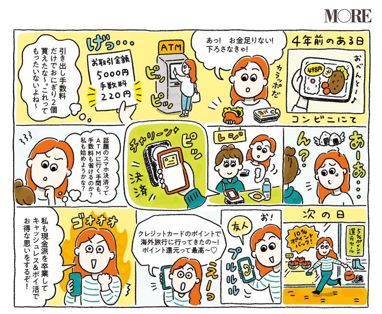 獲得したポイントだけで世界を旅をした紀村さんが、ポイ活にハマったきっかけを描いたイラスト