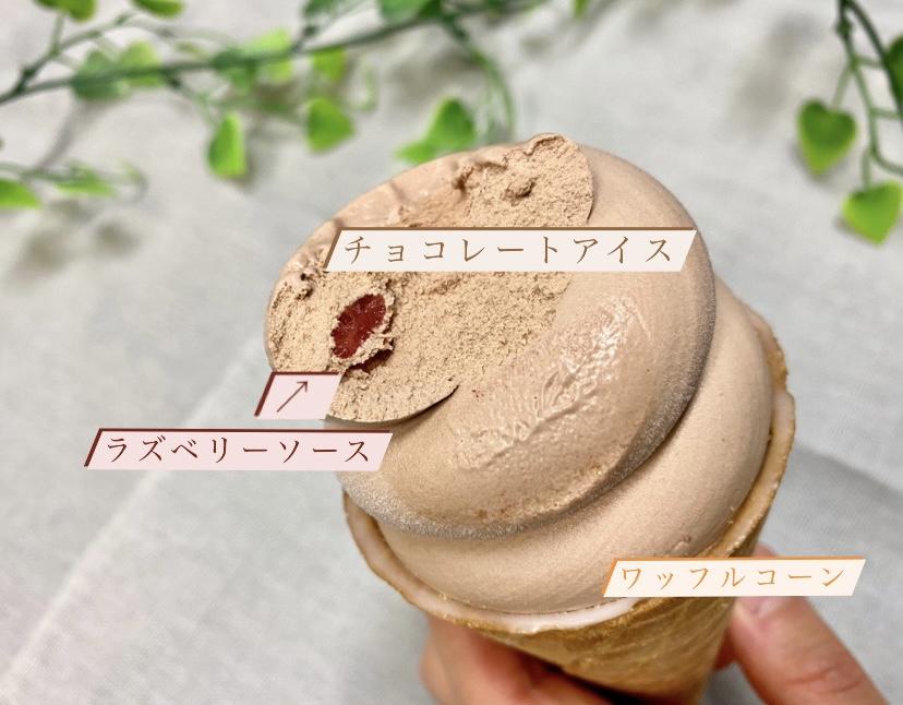 『Mr. CHEESECAKE』と『セブン‐イレブン』のコラボアイス「ワッフルコーン ミスターチーズケーキ カカオラズベリー」の断面写真
