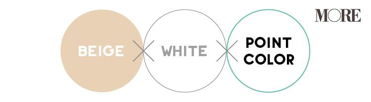 お仕事コーデに使いやすいベージュと白とあと1色を使った新トリコロール