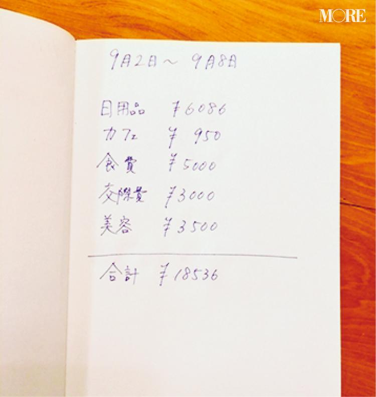老後までに2000万。お金を貯めるために支出をチェック!家計簿アプリやノートで記録を始めよう【20代が今すべきお金の話】_13