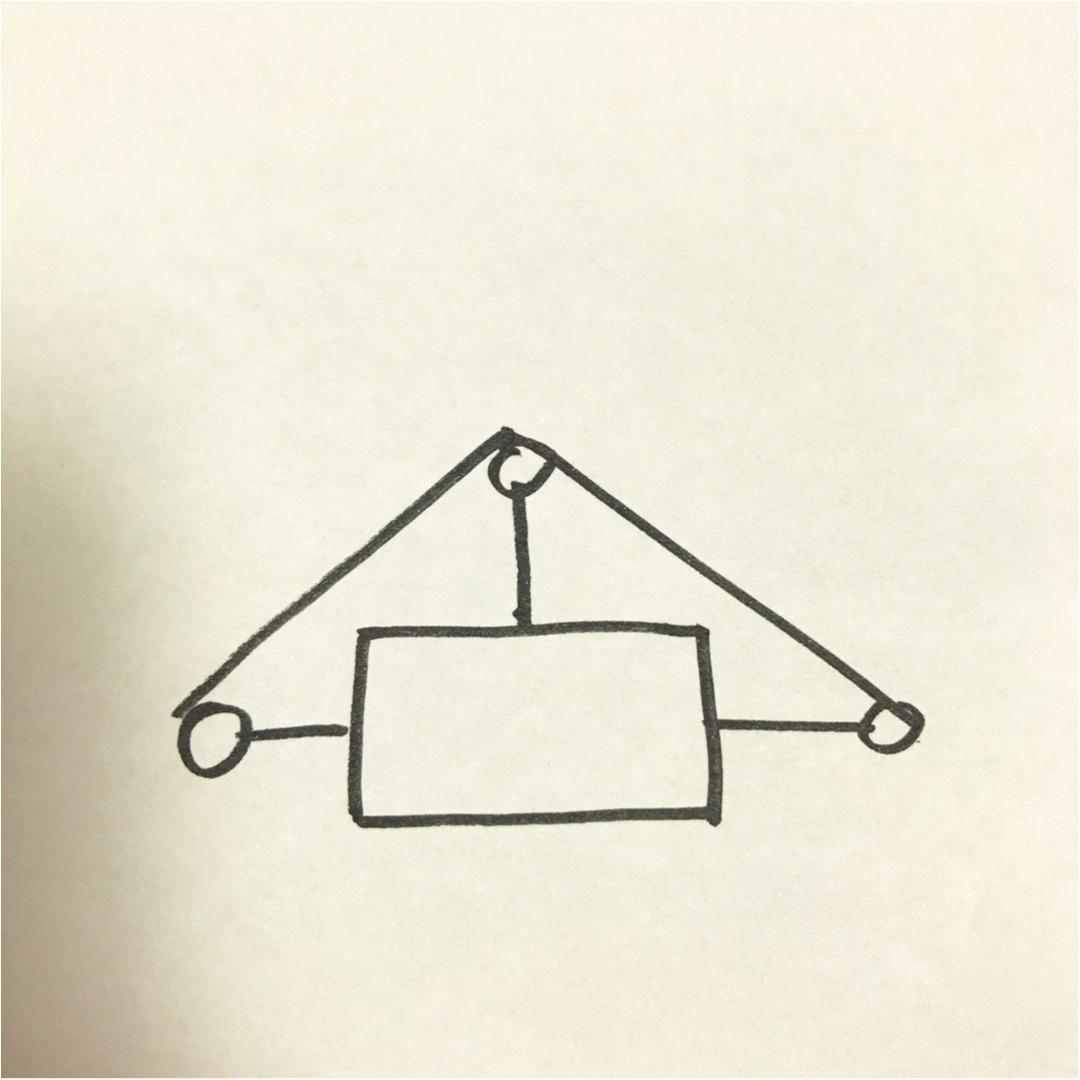 お部屋が女の子らしく♡【フラワーアレンジメント教室】で習った形を紹介します٩(๑❛ᴗ❛๑)۶_3