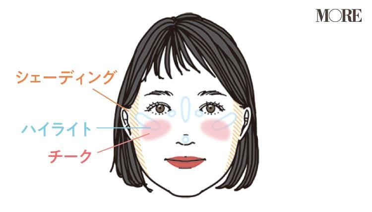 チークの入れ方【2020最新】- 顔型別の塗り方、リップと合わせる春の旬顔メイク方法まとめ_10