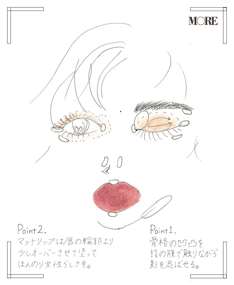 河嶋希さん直伝のメイク方法