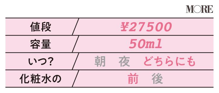 【美容液データ】クレ・ド・ポー ボーテ ル・セラム