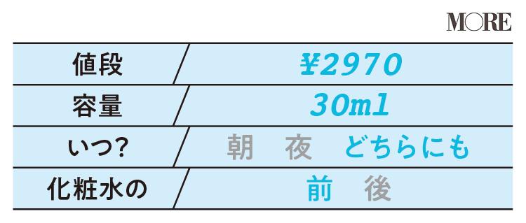 【美容液データ】カルテHD モイスチュア キー