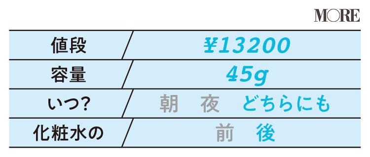 【美容液データ】アクセーヌ フューチャーサイクル クリーミィセラム