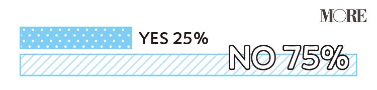 コロナ禍で仕事に対する価値観が変わった人は87%! 日常が激変し、転職を意識し始めた理由【働く20代の新しい日常】_4