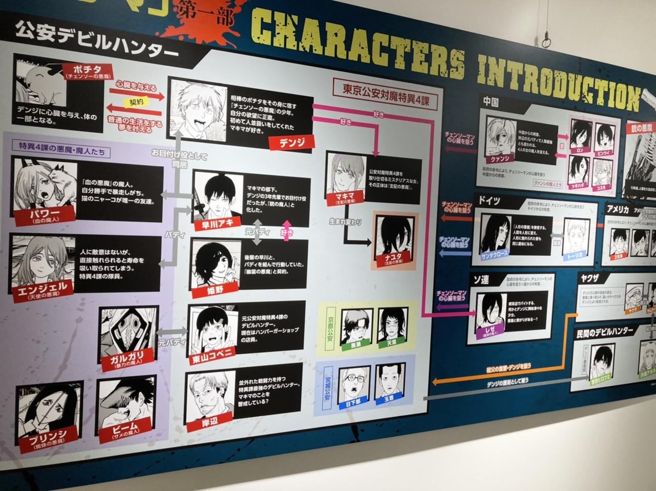 【週刊少年ジャンプ】【アニメ化決定】チェンソーマン展に行ってきた!_3