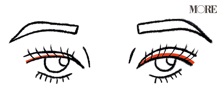 眉を左右対称に描く方法や、二重幅が違う場合のアイラインの入れ方。メイクのお悩みを解決するテクニックを伝授!【2020年は可愛い×キレイ美容】_5