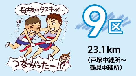 すべてがドラマだ!「箱根駅伝」全10区の見どころ【復路編】_5