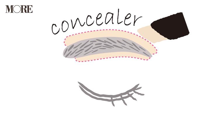 薄眉を目立たせるコンシーラーテクニック