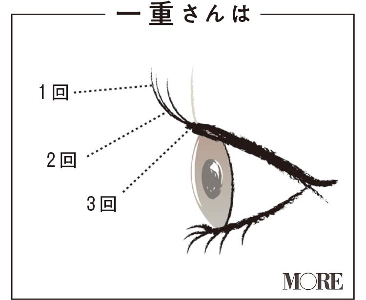 【世界一正しいビューラーの使い方】目の形や幅で選ぶ&一重・二重・奥二重別にやり方を伝授します!_17
