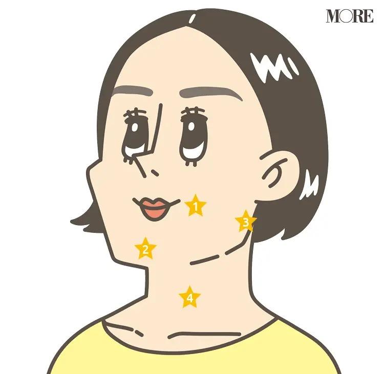 【大人ニキビの原因と治し方】皮膚科医が教える対策法とおすすめケアアイテムまとめ