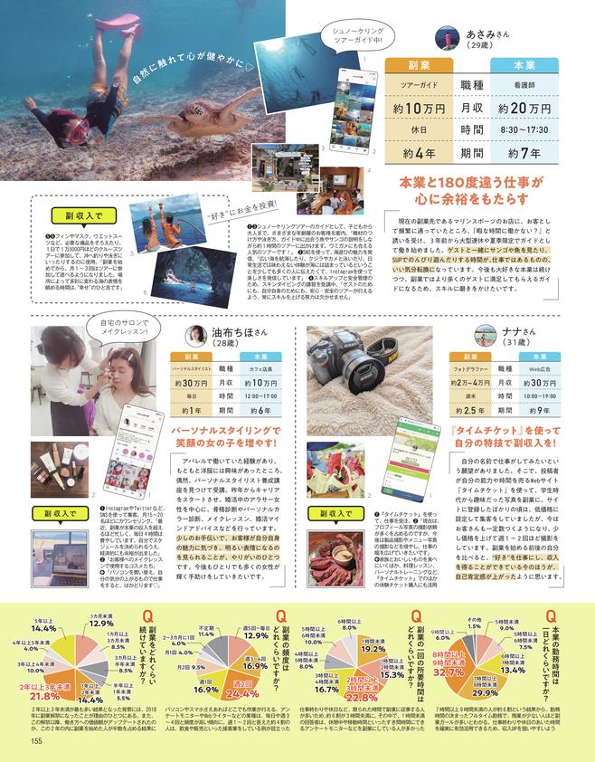 """副業ガールに聞いた! """"じゃないほう""""のリアル(2)"""