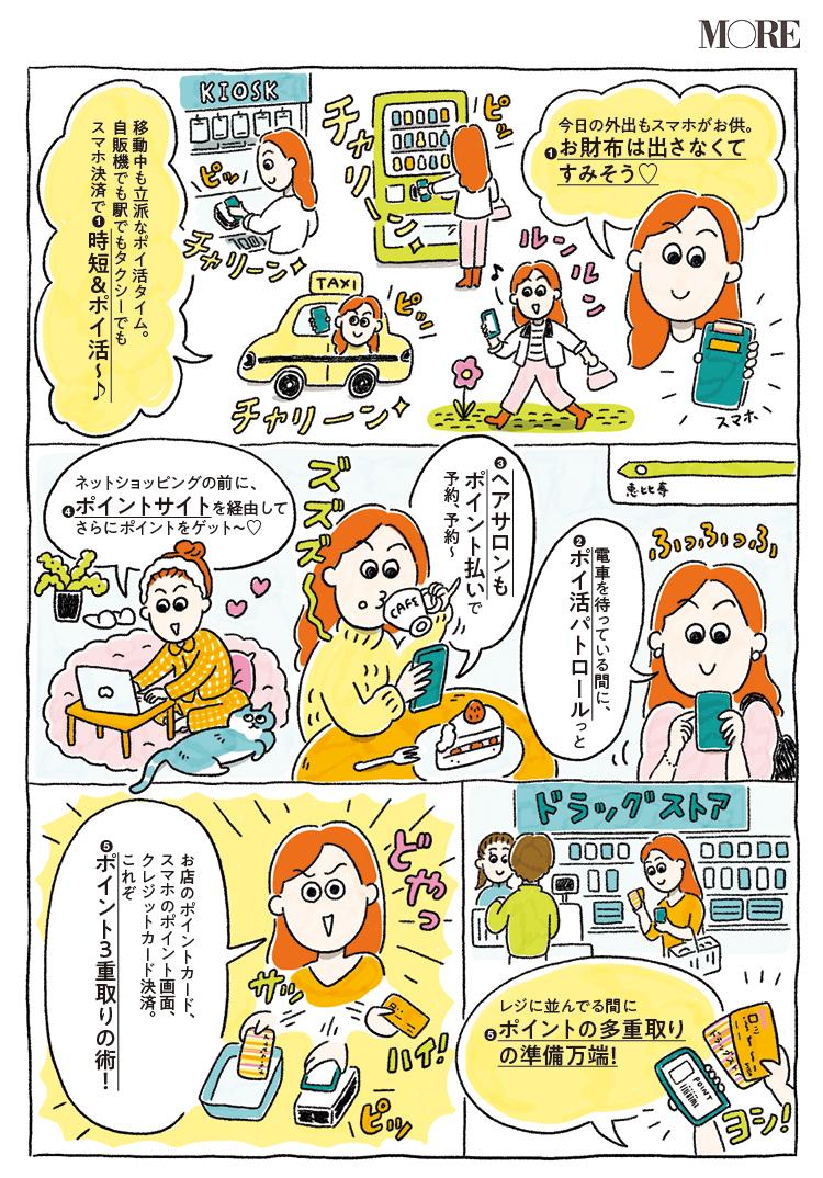 ポイ活マスター紀村さんのポイ活ライフを描いたイラスト