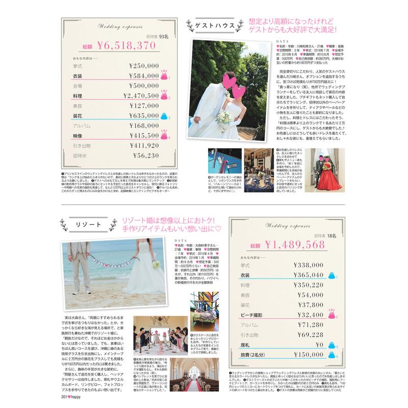 結婚式マネー(秘)報告!(2)