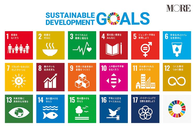 「サステイナブル」ってなんですか? みんなで一緒に学ぼう!【まず覚えたい「SDGs」編】_3