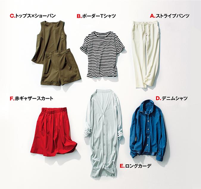 【GET MORE!】「佐藤ありさ×Flower Days」おしゃれすぎるコラボ服の全貌を公開!_1