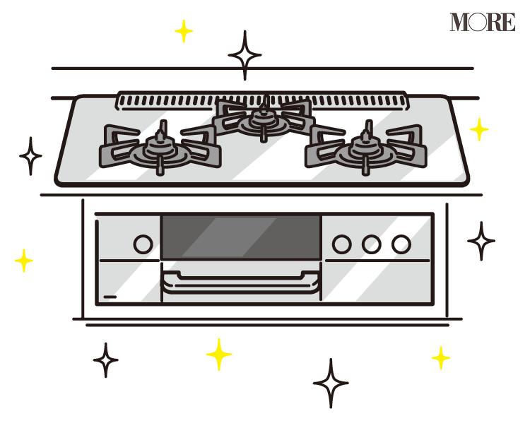 キッチンまわりの清潔な環境が金運をキャッチ!【風水とお片づけ】_4