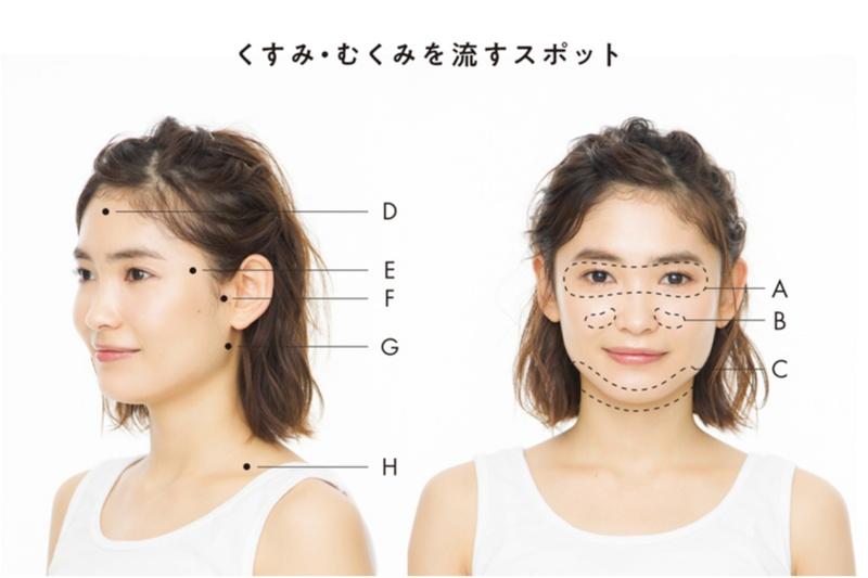 顔のくすみの原因は? - くすみ対策におすすめの化粧水・下地、マッサージまとめ_7