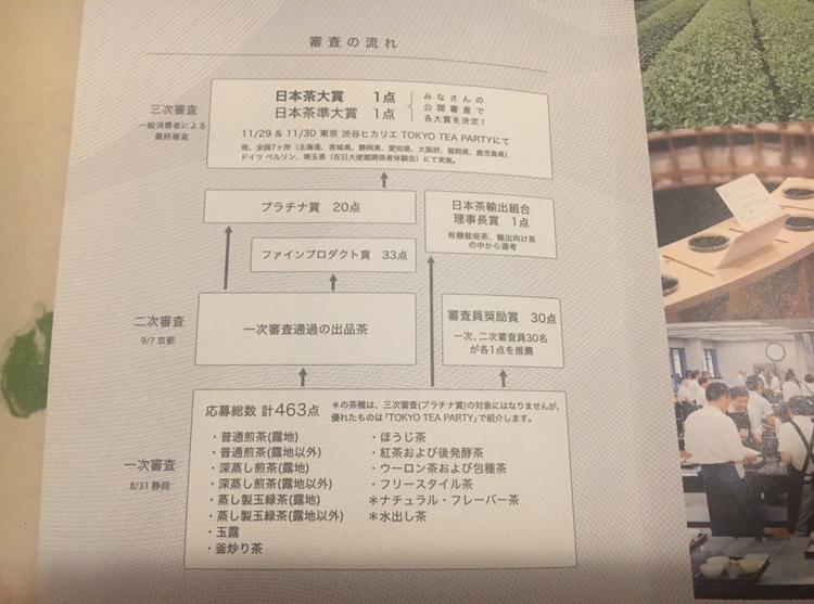 【日本茶】日本茶AWARD2019に参加してきました!_2