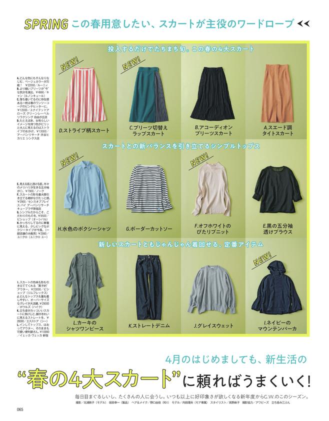 だーりおの新しいスカート着回し(2)