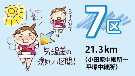 すべてがドラマだ!「箱根駅伝」全10区の見どころ【復路編】_3