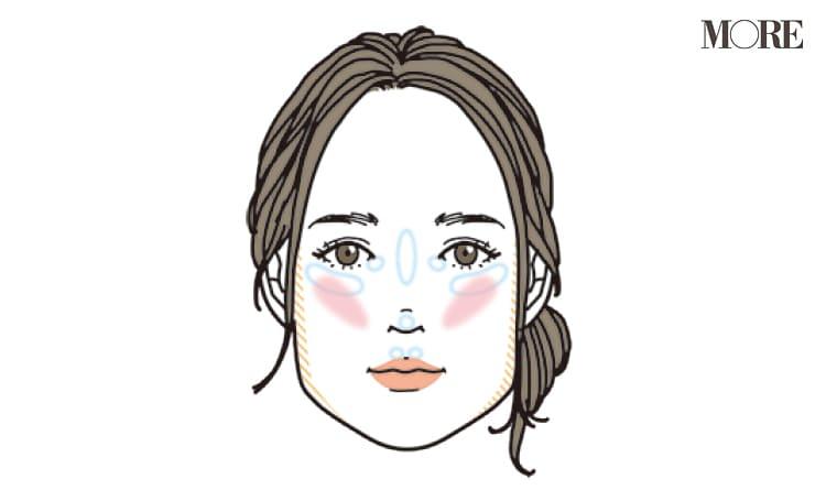 チークの入れ方【2020最新】- 顔型別の塗り方、リップと合わせる春の旬顔メイク方法まとめ_12