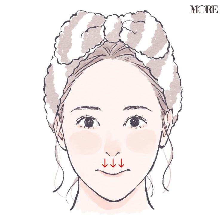 セルフ脱毛、口まわり・鼻毛・へそ下などはどう剃るのが正解!? 顔や体のいろんな毛のケアの仕方と、2020年夏のおすすめアイテムを紹介_1