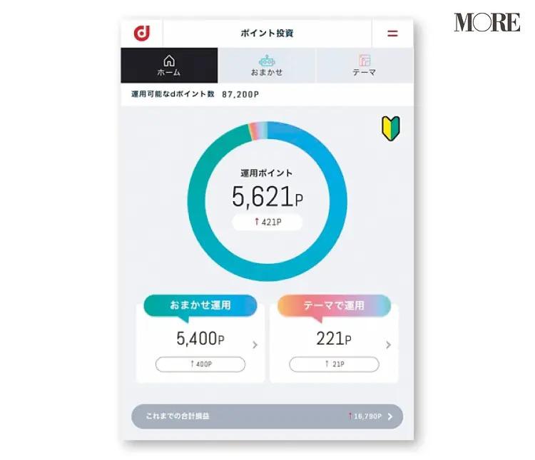 NTTドコモ ポイント投資のアプリ画面