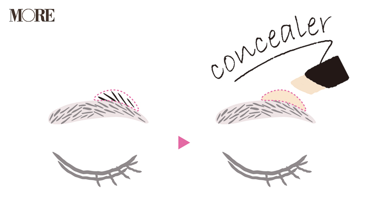 左右差が気になる眉の、コンシーラーを使う整え方