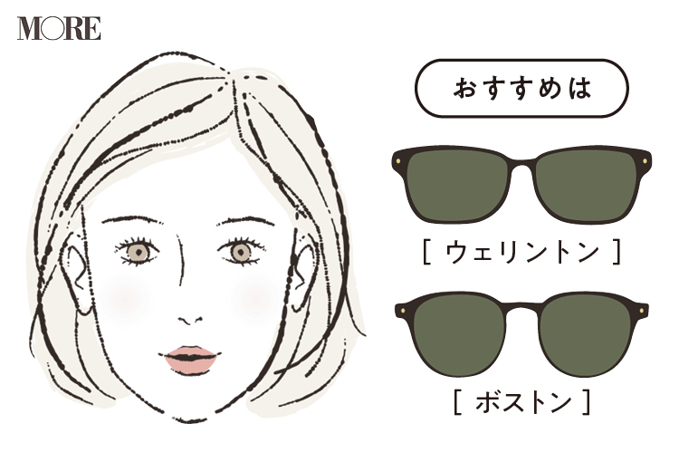 そろそろ夏の日差しを考えて【顔型×サングラス】お見立て帳♡ あなたに似合うサングラスはこれです! photoGallery_1_1