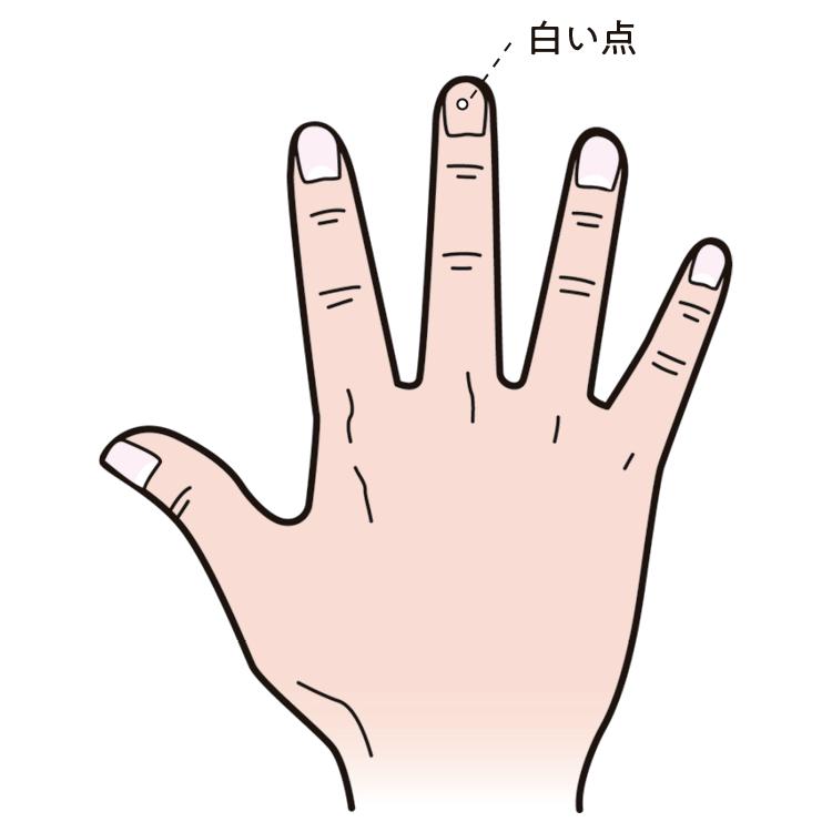 2019年 恋愛・結婚占い | 手相占い・SNS・心理テスト・浮気_32