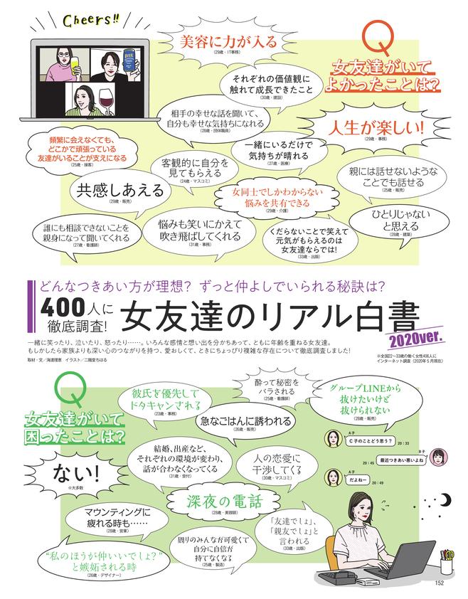 女友達のリアル白書(1)
