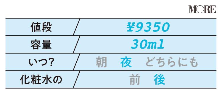 【美容液データ】ロクシタン イモーテル オーバーナイトリセットセラム