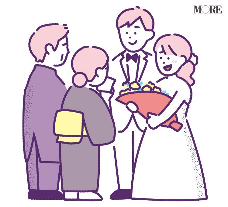 お金のプロが指南! 結婚&出産でかかる費用って? 食費や交際費、サブスク利用額は収入の何割までOK?_3