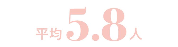 20〜30代女性のセックス経験人数は平均5.8人