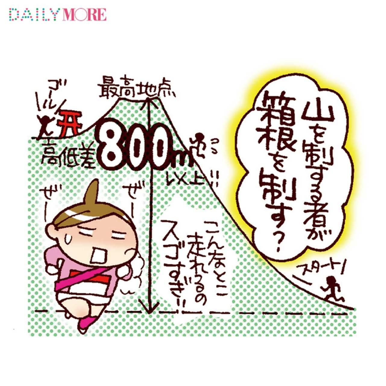 スタートは30分後の午前8時!! 「箱根駅伝」往路1~5区ワンポイントガイド_1_5