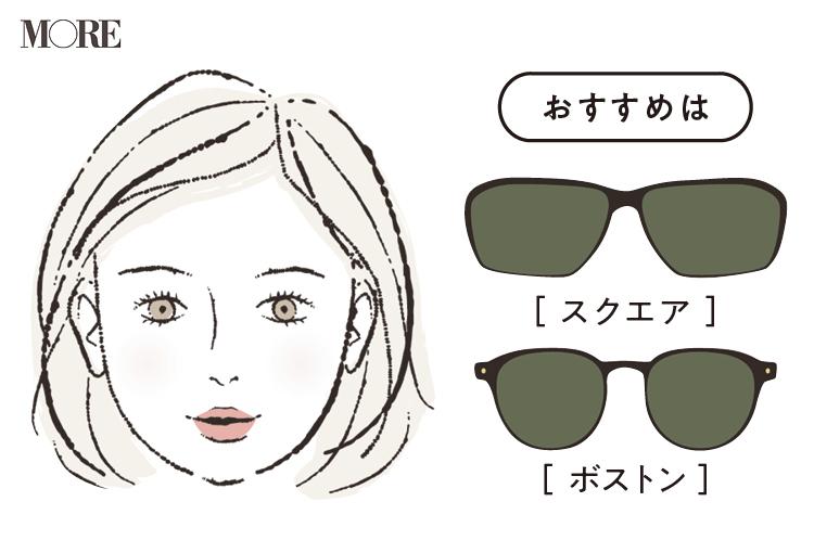 そろそろ夏の日差しを考えて【顔型×サングラス】お見立て帳♡ あなたに似合うサングラスはこれです! photoGallery_1_3