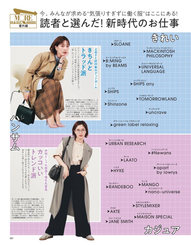 読者と選んだ!新時代のお仕事服ブランドマトリックス(2)