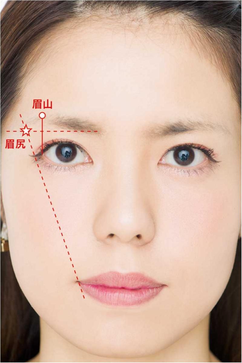 えら張り、丸顔etc. 顔の形のお悩みを即クリア。眉を変えるだけ!!「劇的小顔」テク♡_6_1