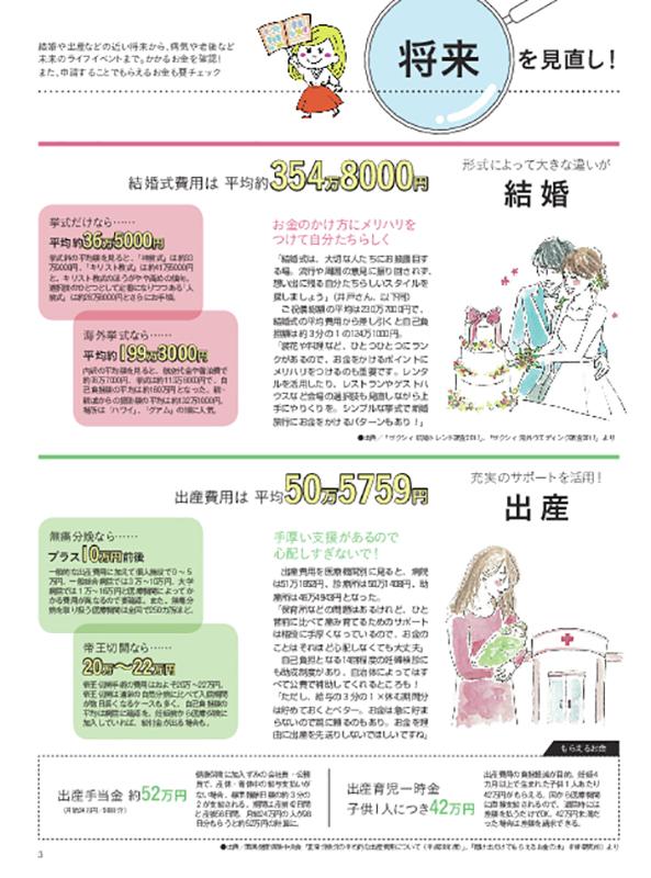 """【別冊付録】貯まる女子のマネー""""見直し""""BOOK(3)"""