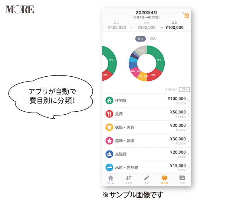 家計簿アプリ『マネーフォワード ME』の画面